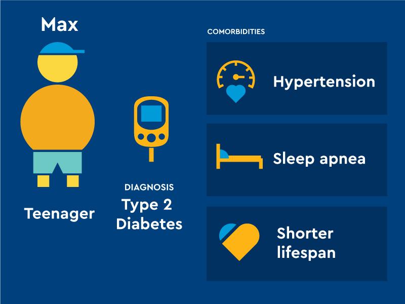 type 2 diabetes treatment children s hospital colorado