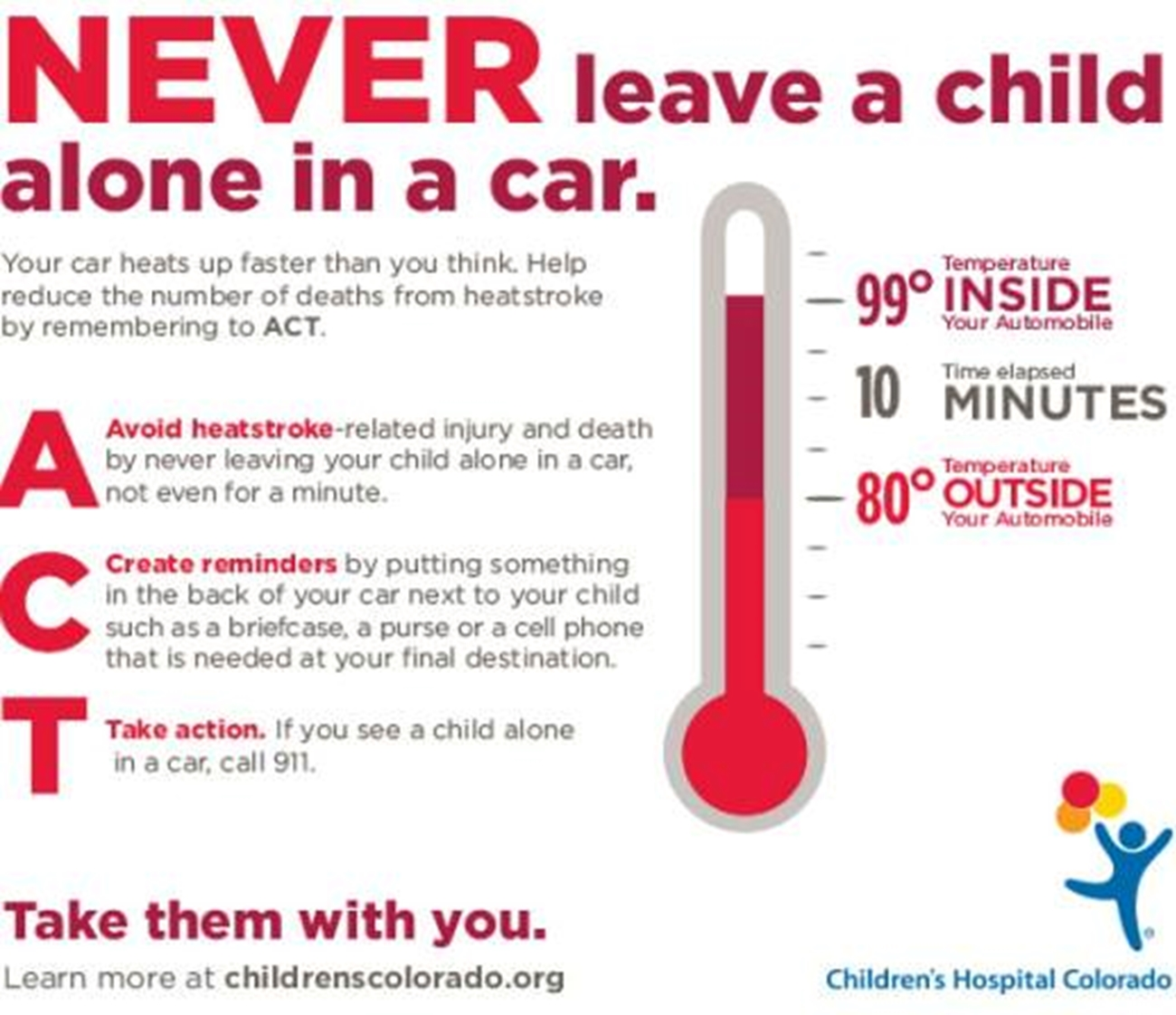 An infographic that says you should never leave kids alone in a car. The word ACT is spelled vertically with the following information: Avoid heatstroke-related injury and death by never leaving your child alone in a car, not even for a minute; Create reminders by putting something in the back of your car next to your child such as a briefcase, a purse or a cell phone that is needed at your final destination; Take action - if you see a child alone in a car, call 911.