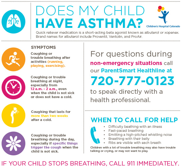 An infographic with symptoms of asthma: coughing or trouble breathing after activities, coughing or trouble breathing at night, coughing that lasts for more than two weeks after a cold, coughing or trouble breathing during the day when not sick. For questions, call ParentSmart Healthline at 720-777-0123. If your child stops breathing, call 911 immediately.