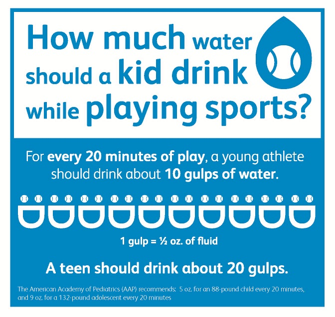 Sports Hydration Graphic
